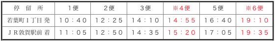 market to tsuruga timetable