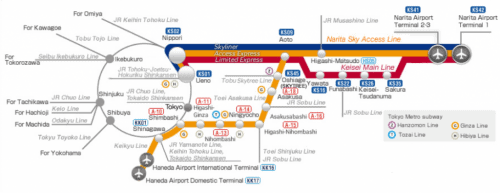 Keisei Train Map