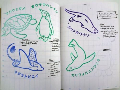 Estampas japonesas de animales de un zoo de Japón