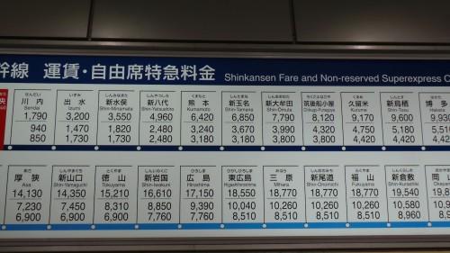 Se rendre à Izumi : les horaires de shinkansen depuis la gare de Kagoshima, Kyushu, Japon.