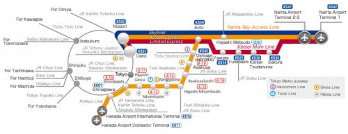Narita, Aéroport de Tokyo, Haneda, Skyliner, réseau Keisei, Japon