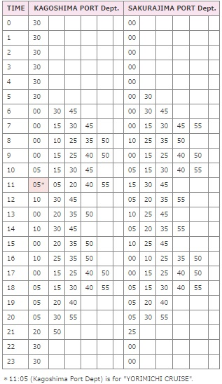 Time table for the ferry so that one can go view the nature of the island of Sakurajima.