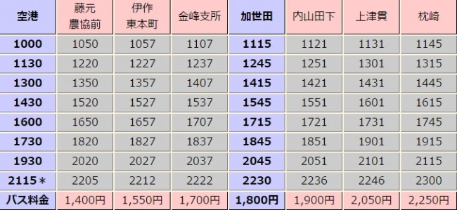 Kinposhimae timetable