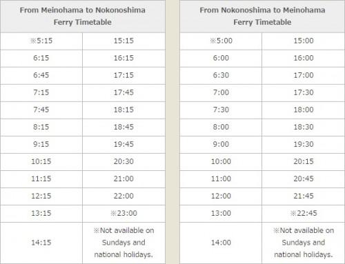 MeinoshimaNokonoshimaFerryTimetable