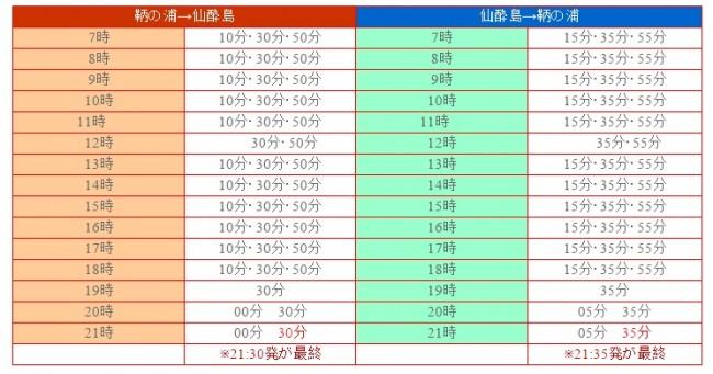 Timetable to Sensuijima, located in Hiroshima prefecture