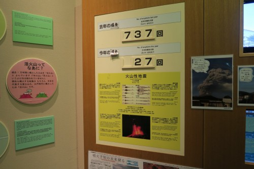 Sakurajima visitor center volcano eruption count