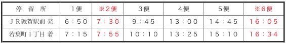 Tsuruga to market timetable