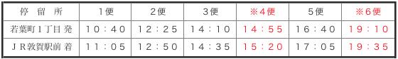 market to tsuruga timetable