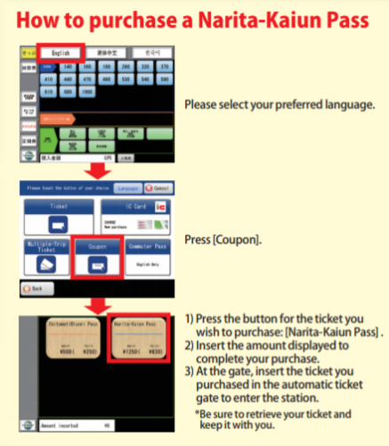 How to buy the pass directly at the automatic kiosks